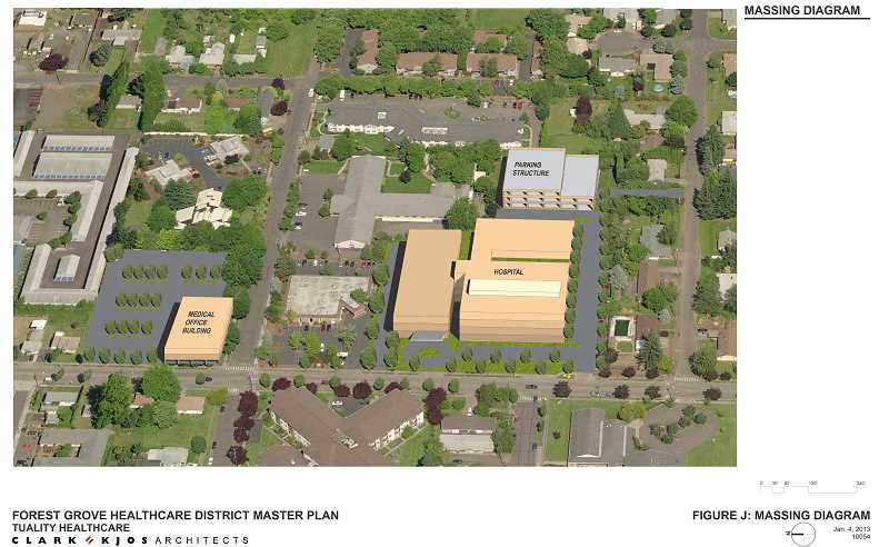 by: COURTESY PHOTO: TUALITY HEALTHCARE - The Tuality Forest Grove expansion would add some four-story buildings to Maple Avenue -- one of them a parking structure (top right) -- and quadruple the hospitals current square footage.