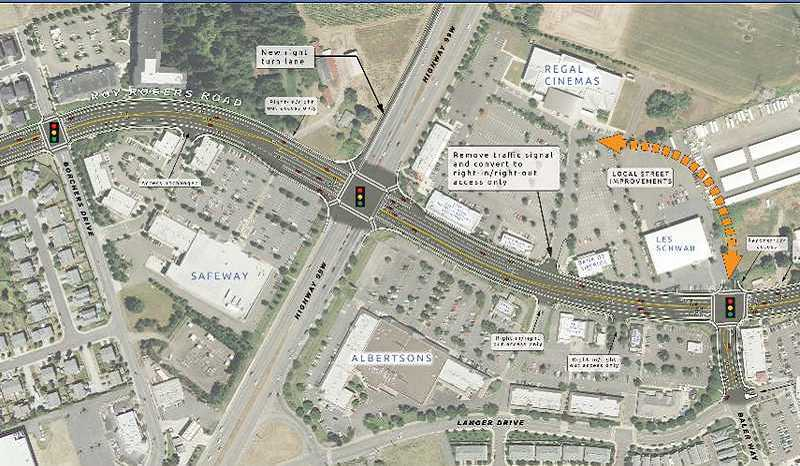 by: WASHINGTON COUNTY DEPARTMENT OF LAND USE AND TRANSPORTATION - Washington County had planned to remove a traffic signal along Tualatin-Sherwood Road at the entrance to the Albertson's complex and Regal Cinemas but a LUBA decision put the action on hold.