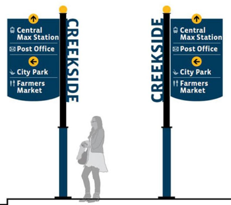 by: SUBMITTED ART - Beginning this fall, signs like the ones above could be placed near the Hall Boulevard-Watson Avenue couplet between Farmington Road and Fifth Street to help visitors find their way.