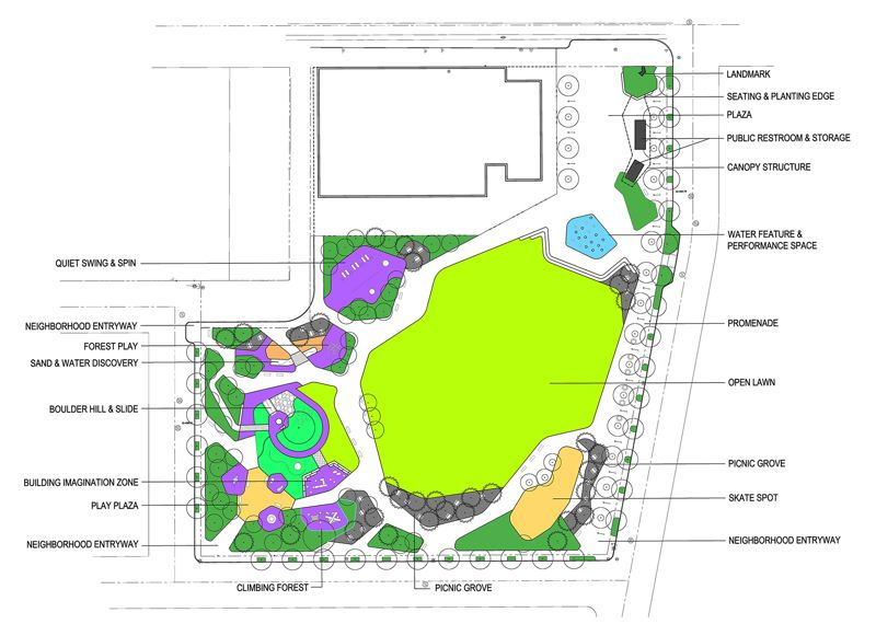 COURTESY: PLACE STUDIO, LLC/PORTLAND PARKS & RECREATION - A design rendering of Gateway Discovery Park in Northeast Portland shows flexible spaces for various uses, including a Harper's Playground site for children of all abilities.