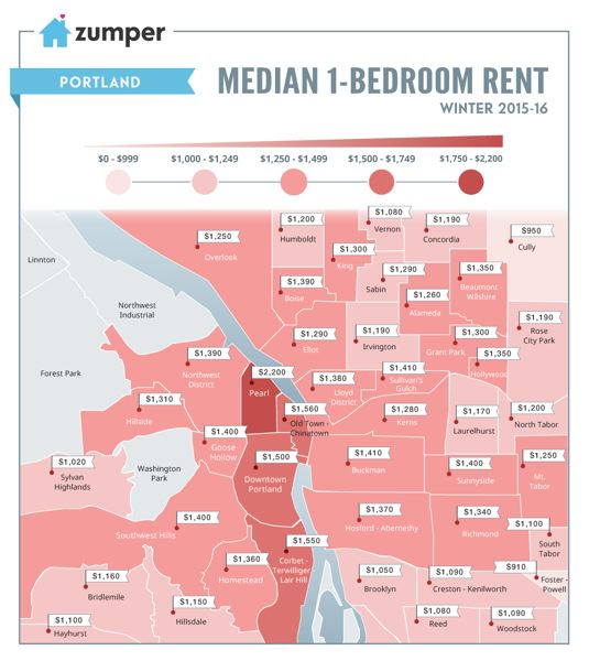 COURTESY ZUMPER - Portland rents varied widely in February, with the most expensive rates in the Pearl District.