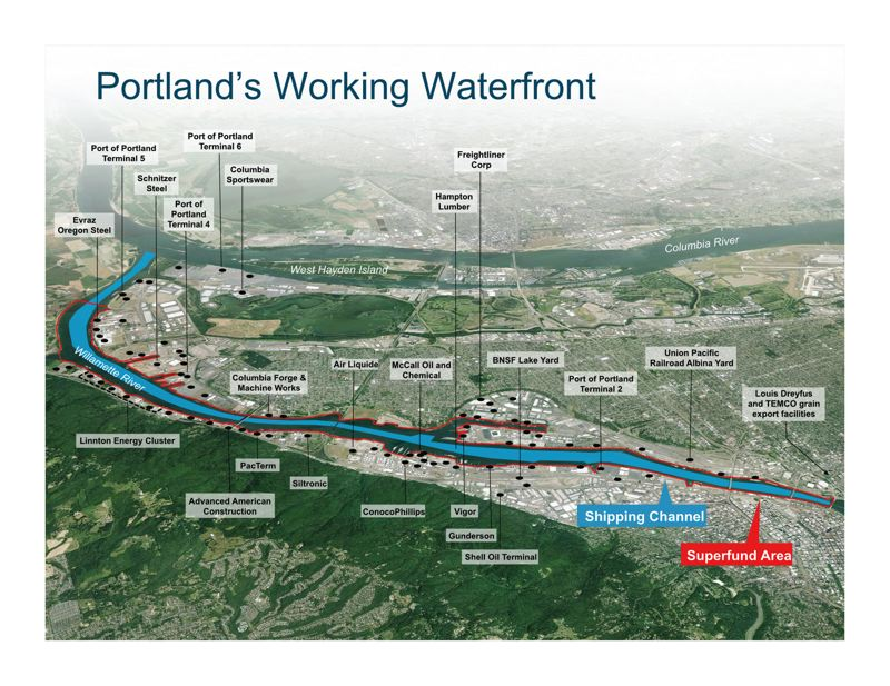 COURTESY PORT OF PORTLAND  - The Portland Harbor Superfund site is dotted with large industrial employers along the river. The circled area is the Swan Island Lagoon.