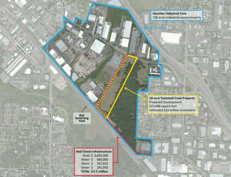 MAP COURTESY OF THE CITY OF TIGARD - The dotted line on this map of the Hunziker Industrial Core shows roughly where the new road off Southwest Hunziker Street will be built.