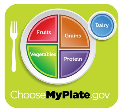 by: Center for Nutrition Policy and Promotion /MyPyramid - www.choosemyplate.gov