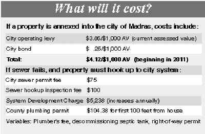 by: Chart by Holly M. Gill - Annexation costs are estimates, based on currently available data.