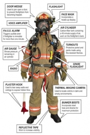 by: illustration by PATRICK SHERMAN, Local firefighters have added vital new lifesaving gear.