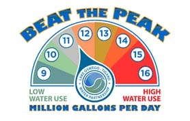 "by: SUBMITTED GRAPHIC Customers in Lake Oswego and the Tigard Water Service Area are asked to help ""Beat the Peak"" by keeping each community's daily water demand under 12 million gallons."